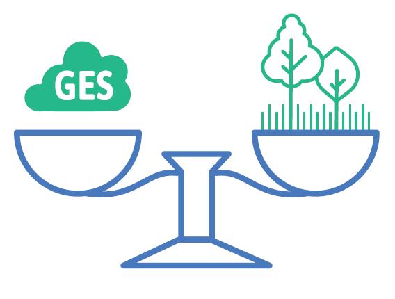 Équilibre de la neutralité carbone entre les émissions GES et la séquestration.